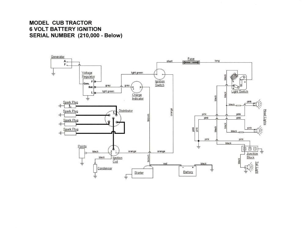 6 volt positive ground battery ignition schematic ... farmall h wiring diagram